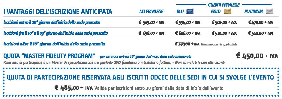 Elettronica Digitale Spirito Pdf Editor